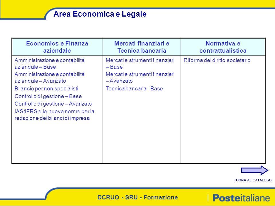 Area Economica e Legale