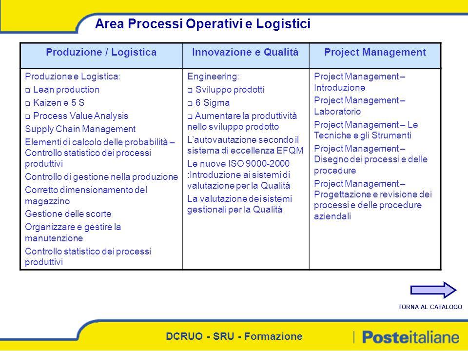 Produzione / Logistica