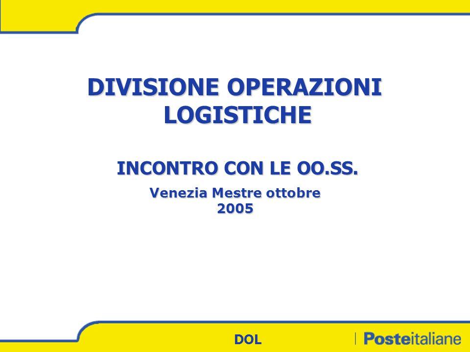 DIVISIONE OPERAZIONI LOGISTICHE INCONTRO CON LE OO.SS.