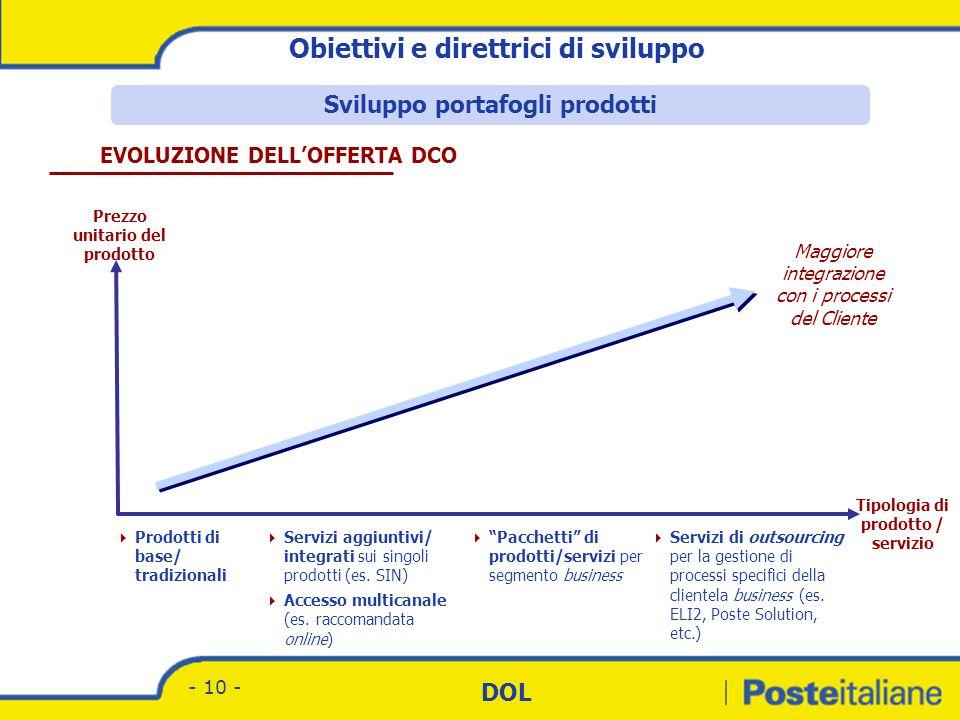 Obiettivi e direttrici di sviluppo