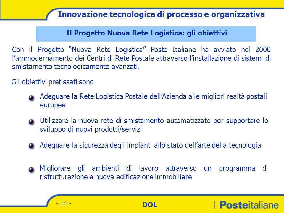 Innovazione tecnologica di processo e organizzativa