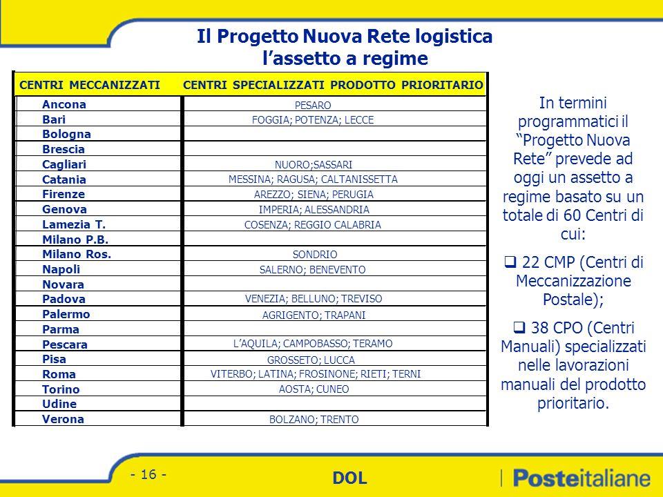 Il Progetto Nuova Rete logistica