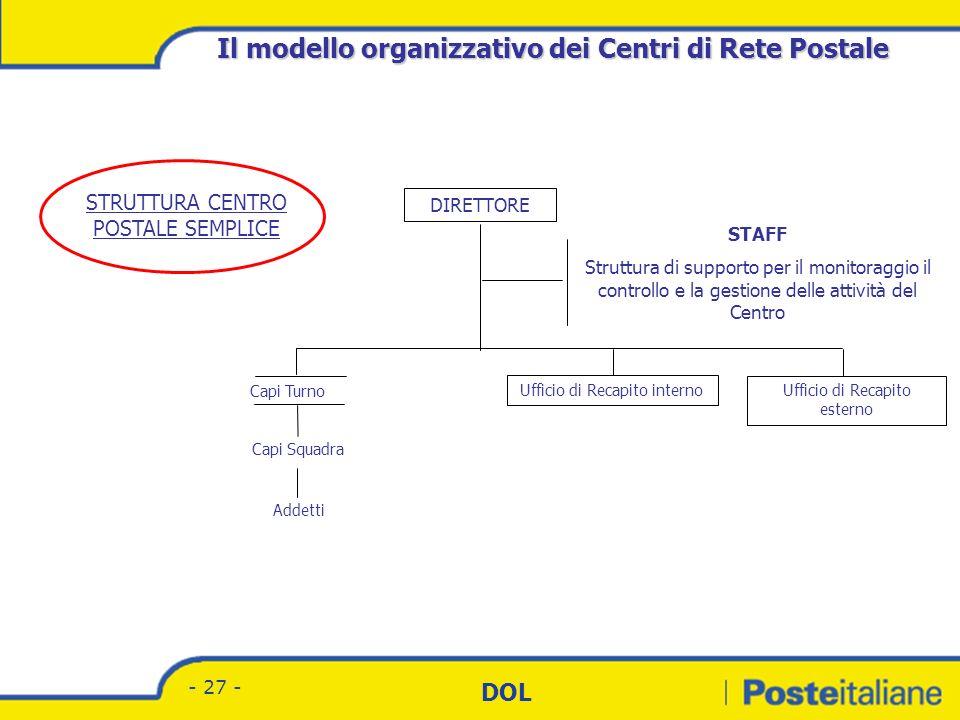 Il contesto di riferimento ppt scaricare for Recapito postale