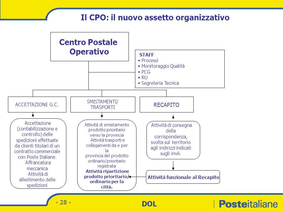 Il CPO: il nuovo assetto organizzativo Attività funzionale al Recapito