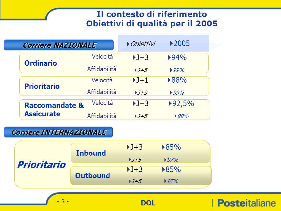 Il contesto di riferimento Obiettivi di qualità per il 2005
