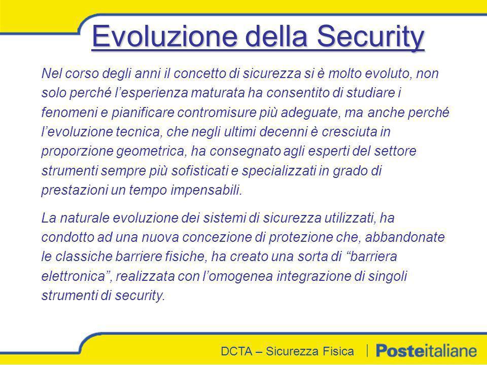 Evoluzione della Security