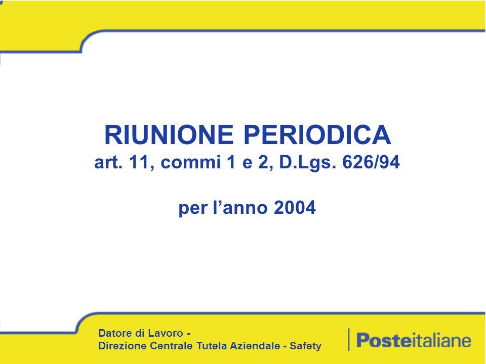 RIUNIONE PERIODICA art. 11, commi 1 e 2, D.Lgs. 626/94 per l'anno 2004