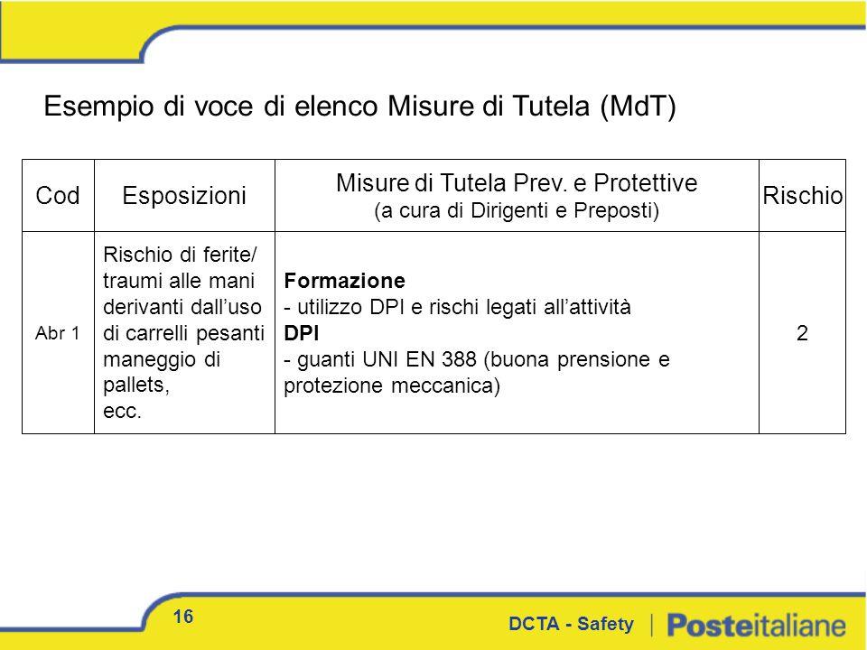 Esempio di voce di elenco Misure di Tutela (MdT)