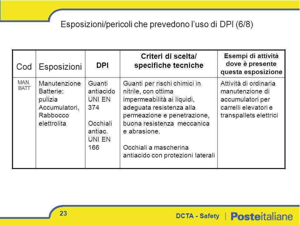 Esposizioni/pericoli che prevedono l'uso di DPI (6/8) Cod Esposizioni