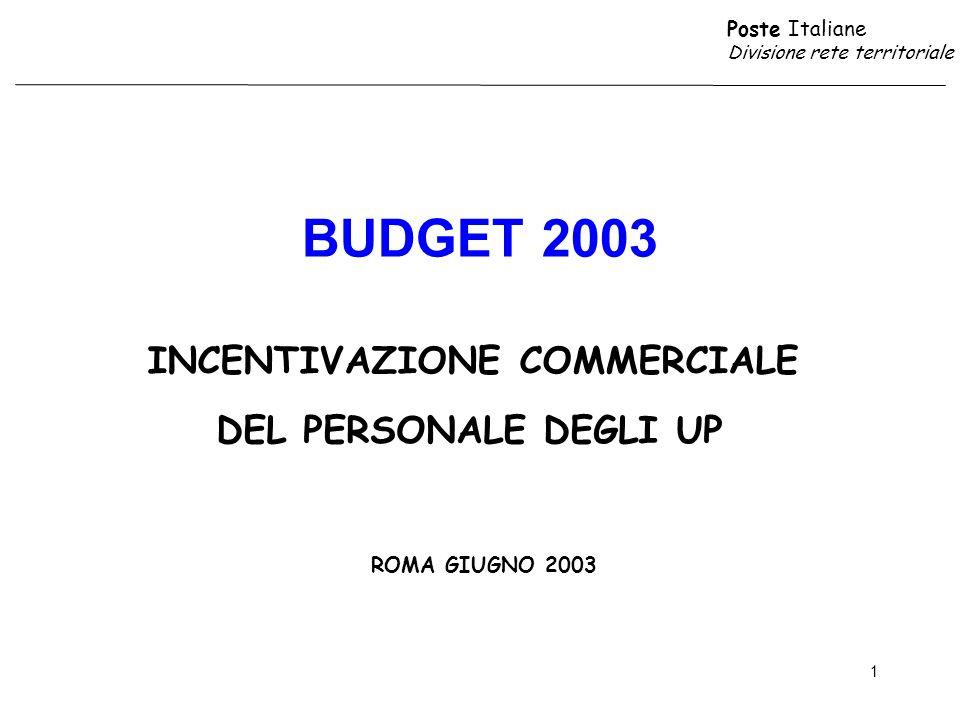 BUDGET 2003 INCENTIVAZIONE COMMERCIALE DEL PERSONALE DEGLI UP