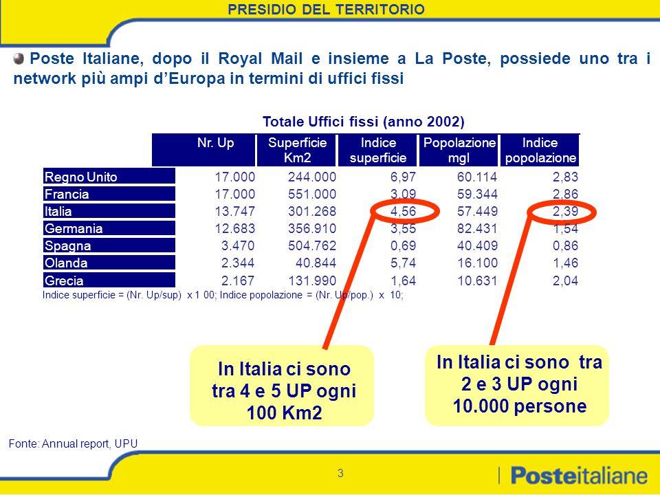 In Italia ci sono tra 2 e 3 UP ogni 10.000 persone