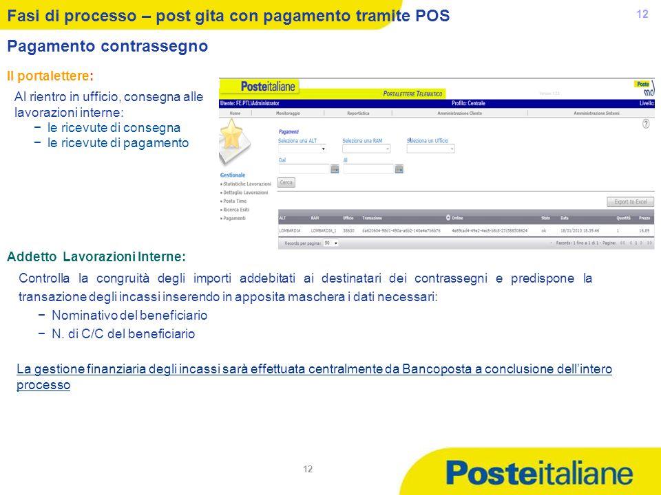 Fasi di processo – post gita con pagamento tramite POS