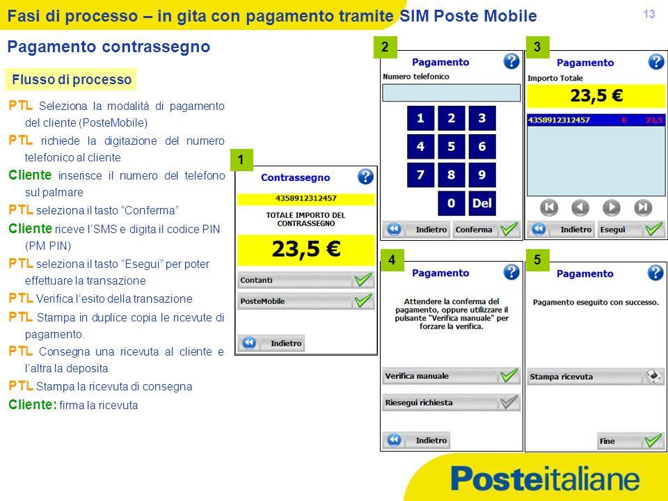 Fasi di processo – in gita con pagamento tramite SIM Poste Mobile