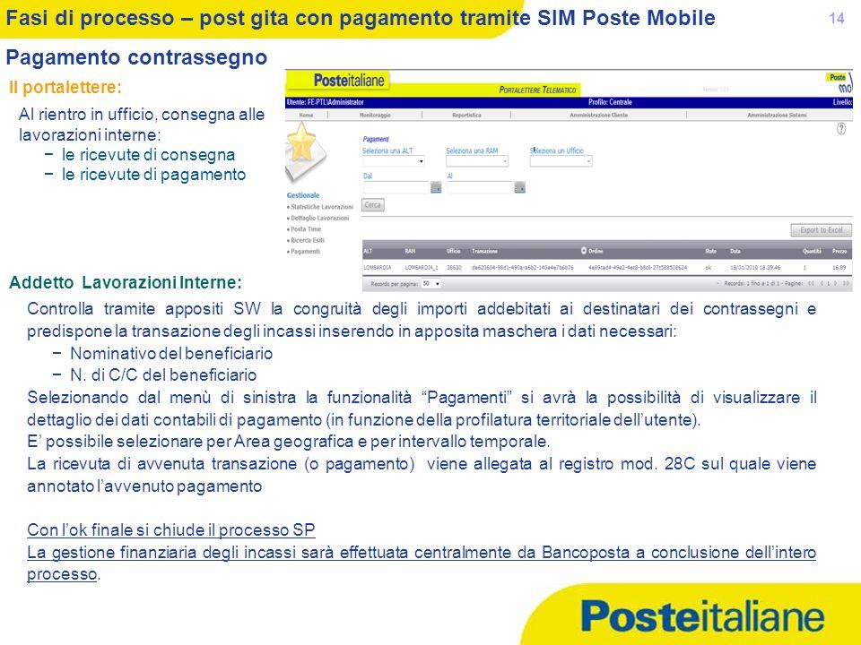 Fasi di processo – post gita con pagamento tramite SIM Poste Mobile