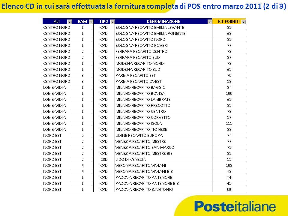 Elenco CD in cui sarà effettuata la fornitura completa di POS entro marzo 2011 (2 di 3)