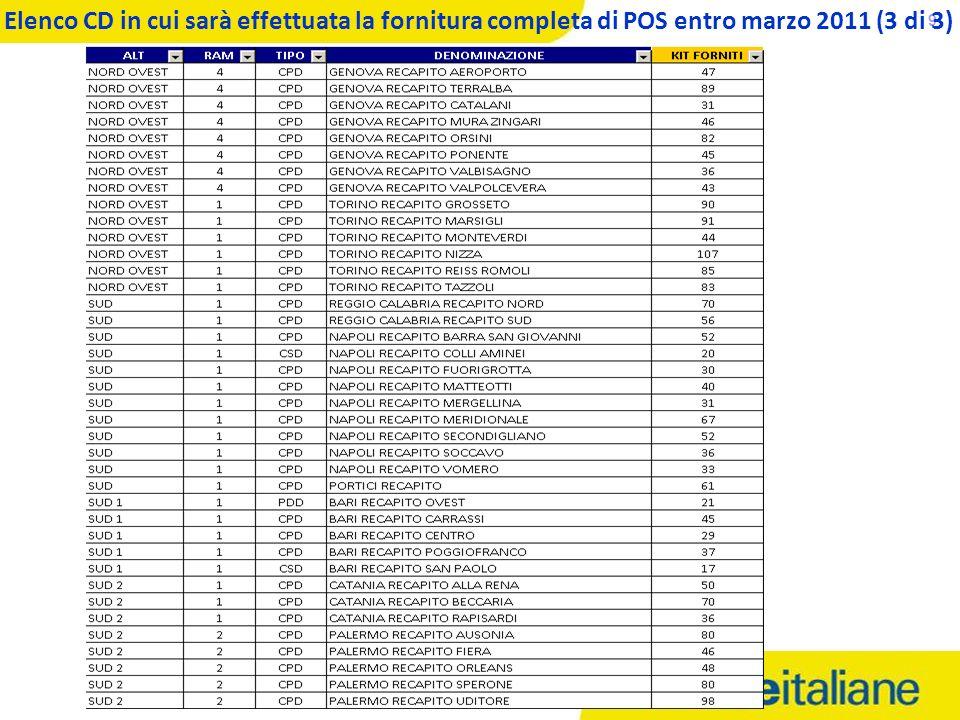 Elenco CD in cui sarà effettuata la fornitura completa di POS entro marzo 2011 (3 di 3)