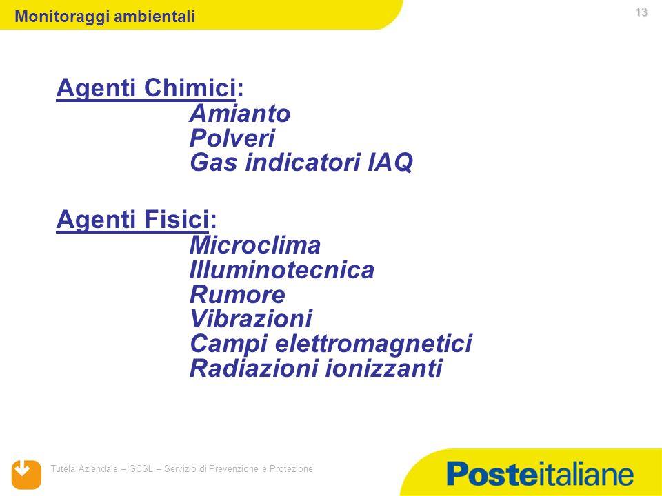 Campi elettromagnetici Radiazioni ionizzanti