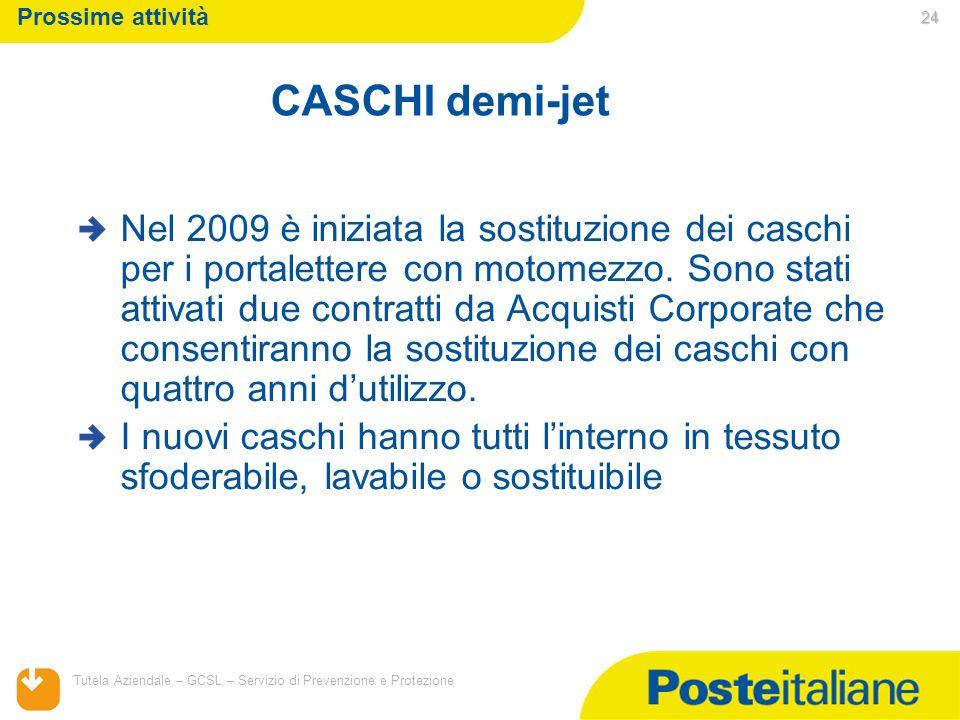 Prossime attività CASCHI demi-jet.
