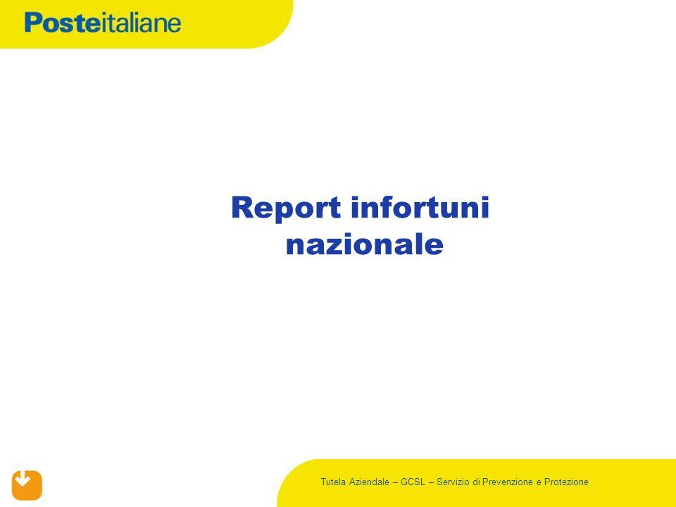 Report infortuni nazionale