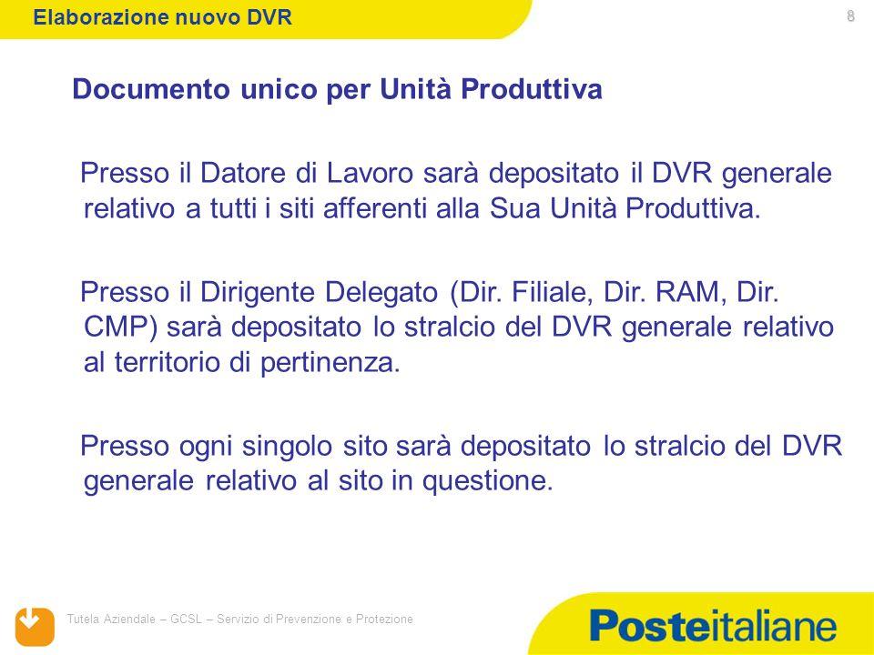 Documento unico per Unità Produttiva