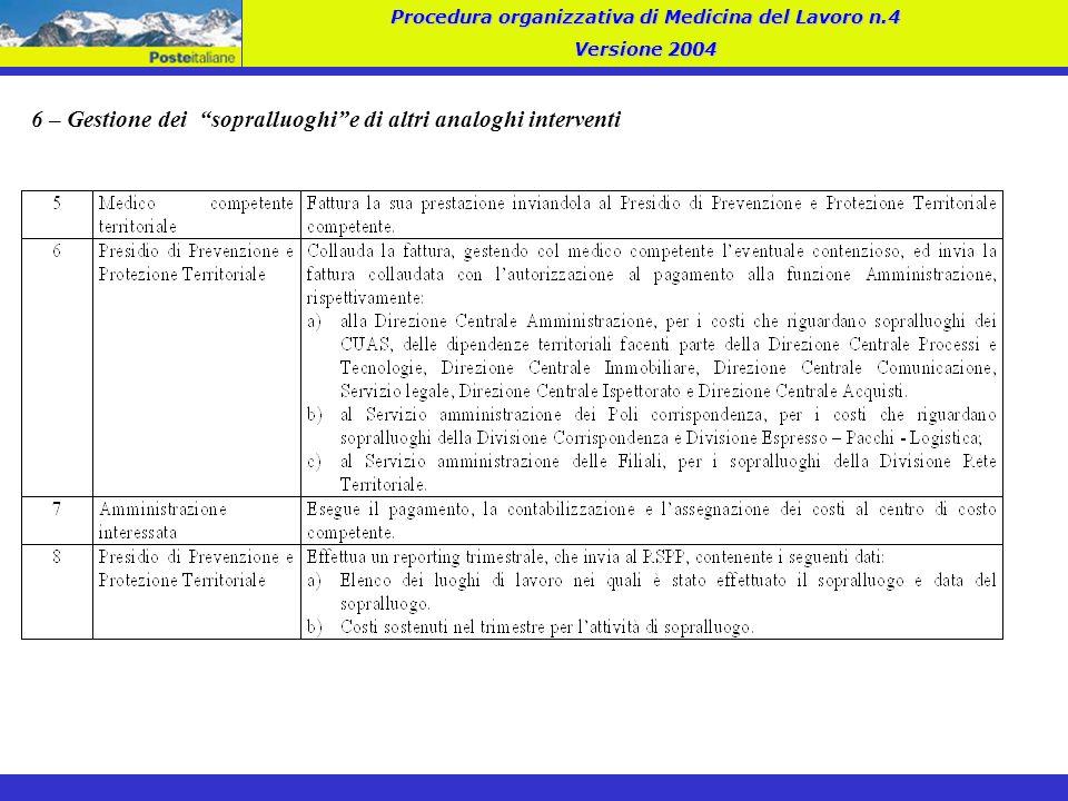 Procedura organizzativa di Medicina del Lavoro n.4