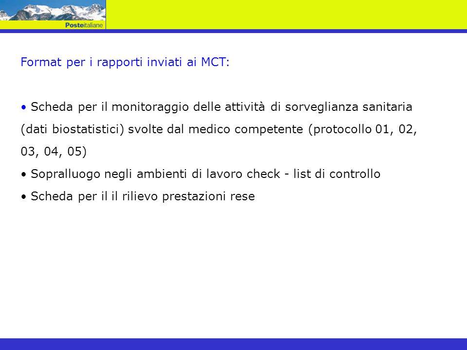 Format per i rapporti inviati ai MCT: