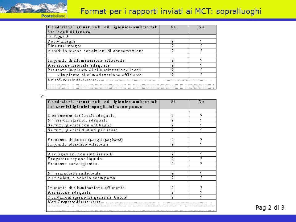 Format per i rapporti inviati ai MCT: sopralluoghi
