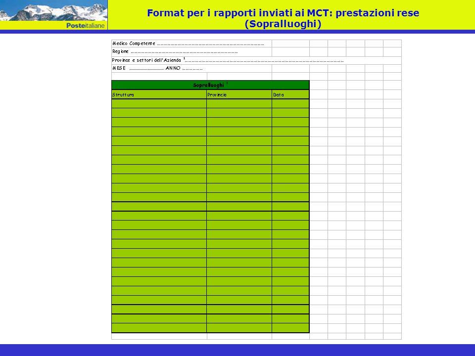 Format per i rapporti inviati ai MCT: prestazioni rese (Sopralluoghi)