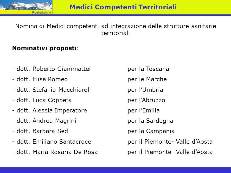 Medici Competenti Territoriali