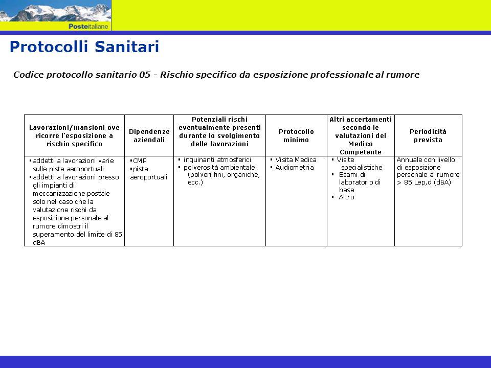 Protocolli Sanitari Codice protocollo sanitario 05 - Rischio specifico da esposizione professionale al rumore.