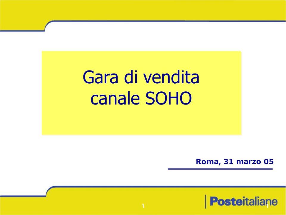 Gara di vendita canale SOHO Roma, 31 marzo 05 1