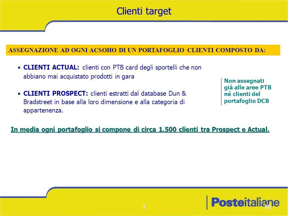 Clienti target ASSEGNAZIONE AD OGNI ACSOHO DI UN PORTAFOGLIO CLIENTI COMPOSTO DA: