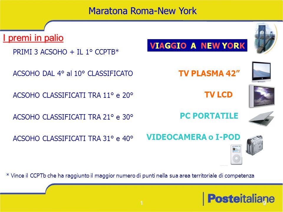 Maratona Roma-New York