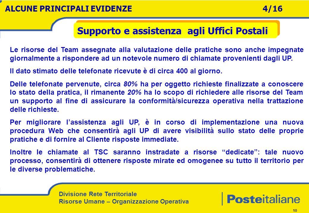 Supporto e assistenza agli Uffici Postali