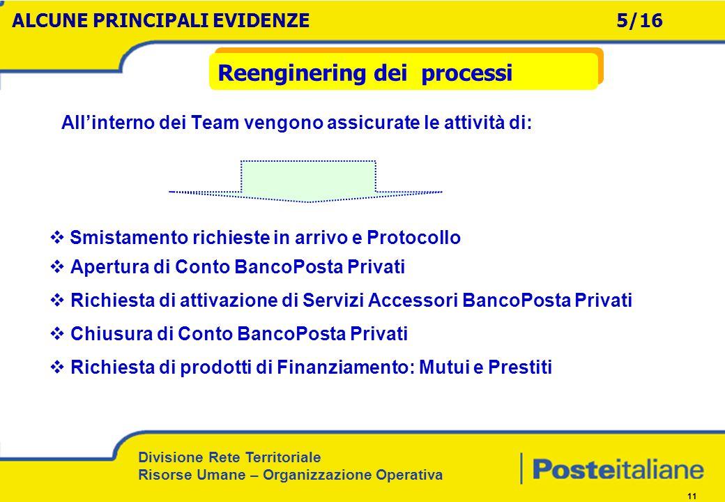 All'interno dei Team vengono assicurate le attività di: