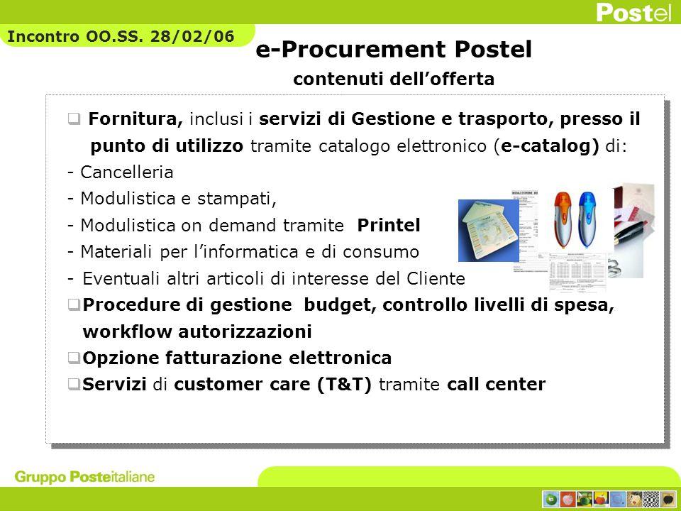 e-Procurement Postel contenuti dell'offerta