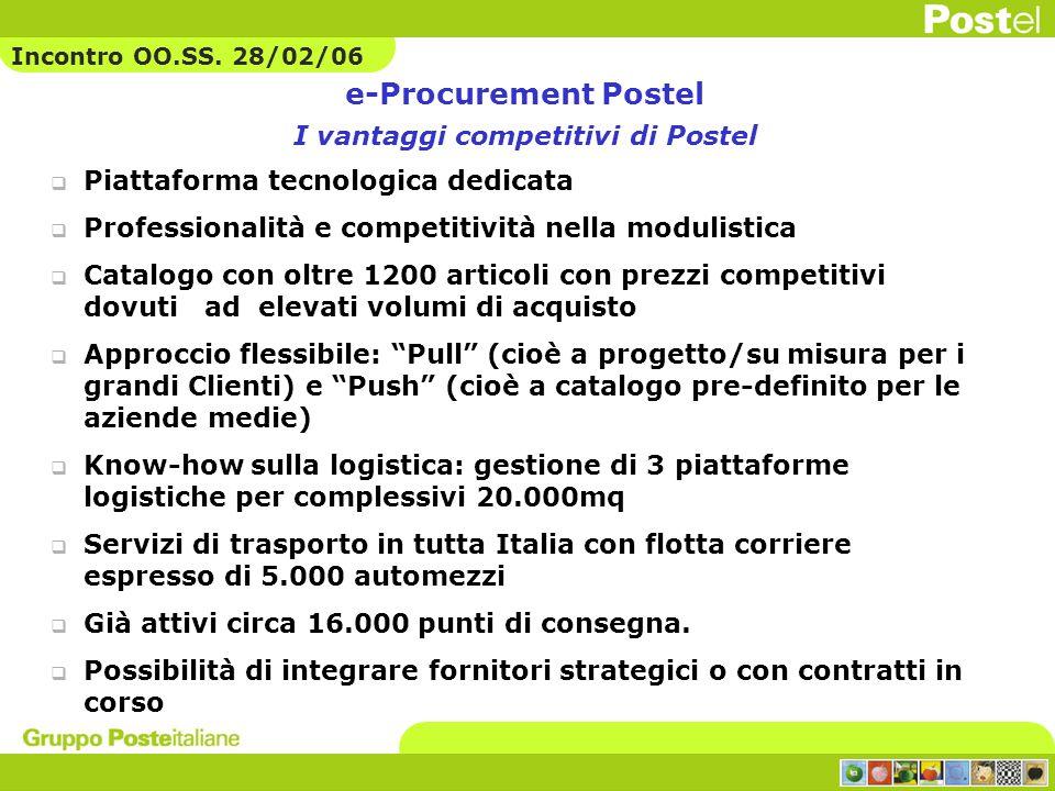 I vantaggi competitivi di Postel