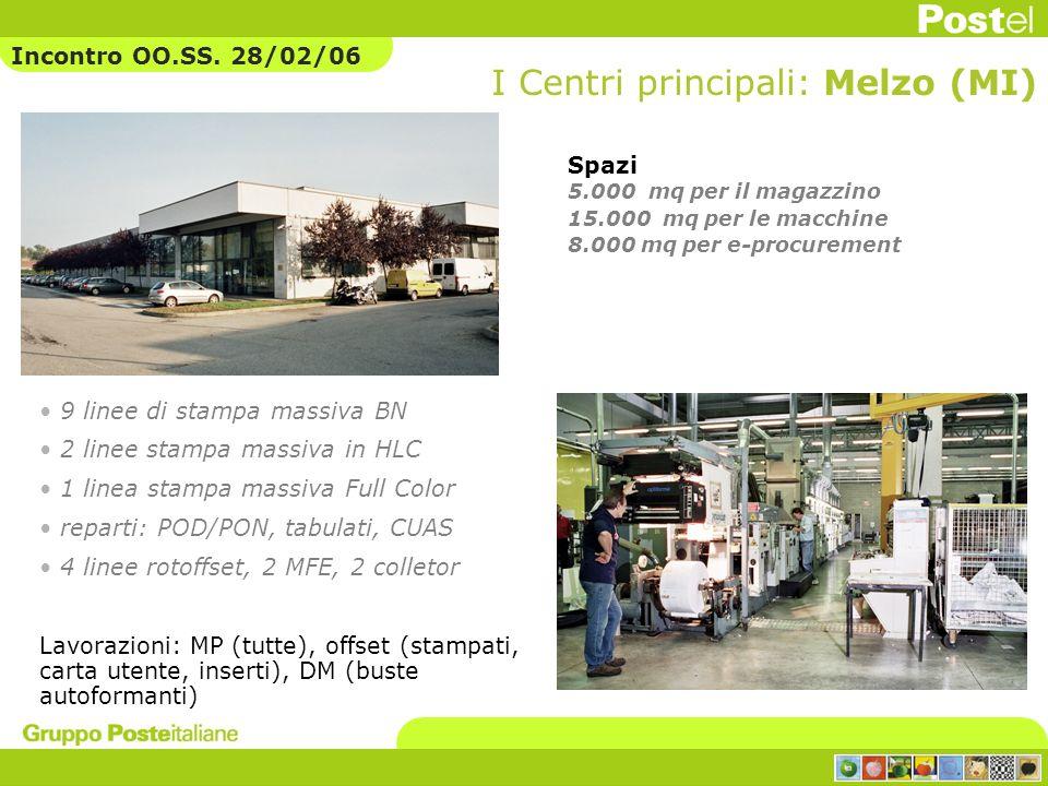 I Centri principali: Melzo (MI)