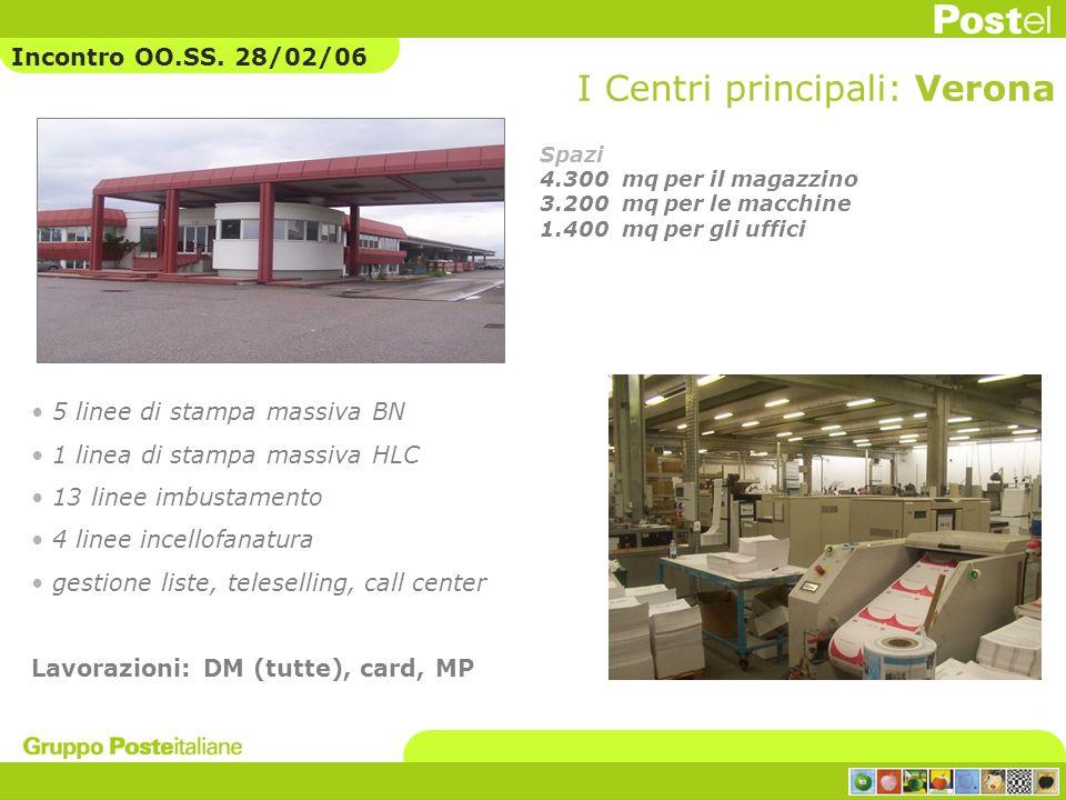 I Centri principali: Verona