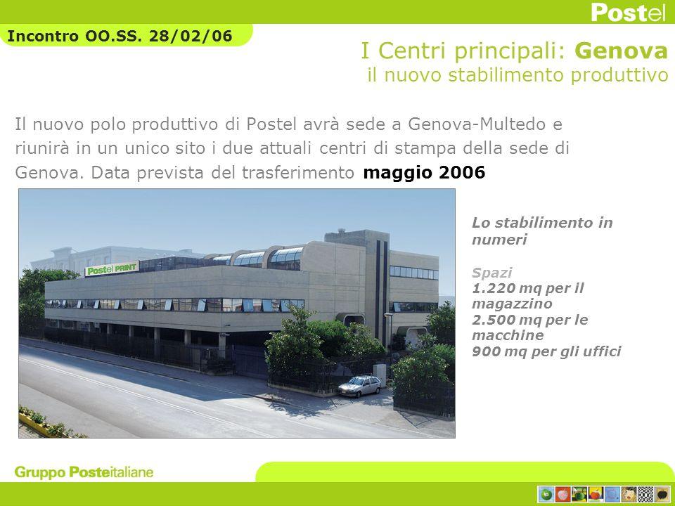 I Centri principali: Genova il nuovo stabilimento produttivo
