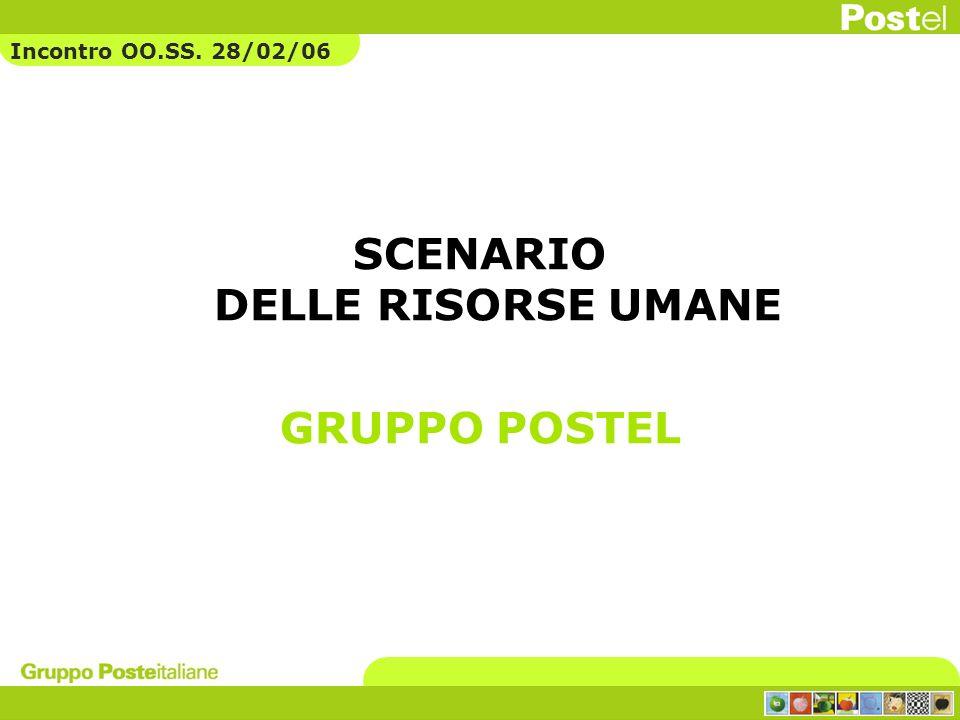 SCENARIO DELLE RISORSE UMANE