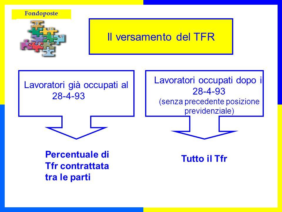 Il versamento del TFR Lavoratori occupati dopo il 28-4-93