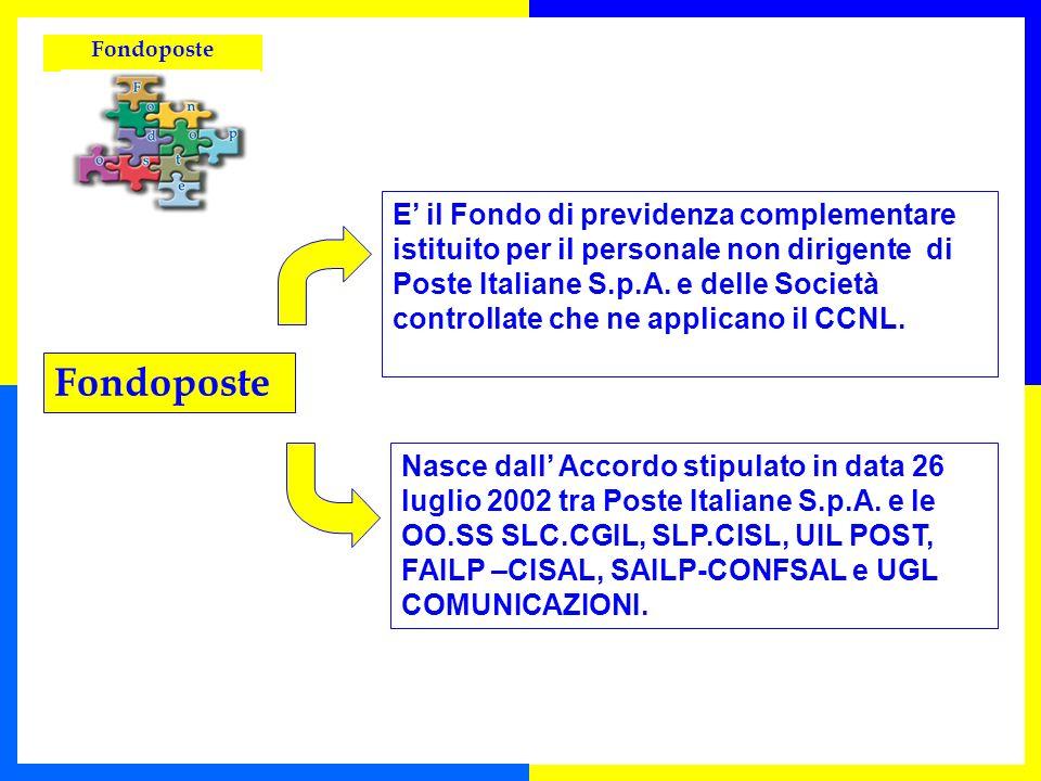 E' il Fondo di previdenza complementare istituito per il personale non dirigente di Poste Italiane S.p.A. e delle Società controllate che ne applicano il CCNL.