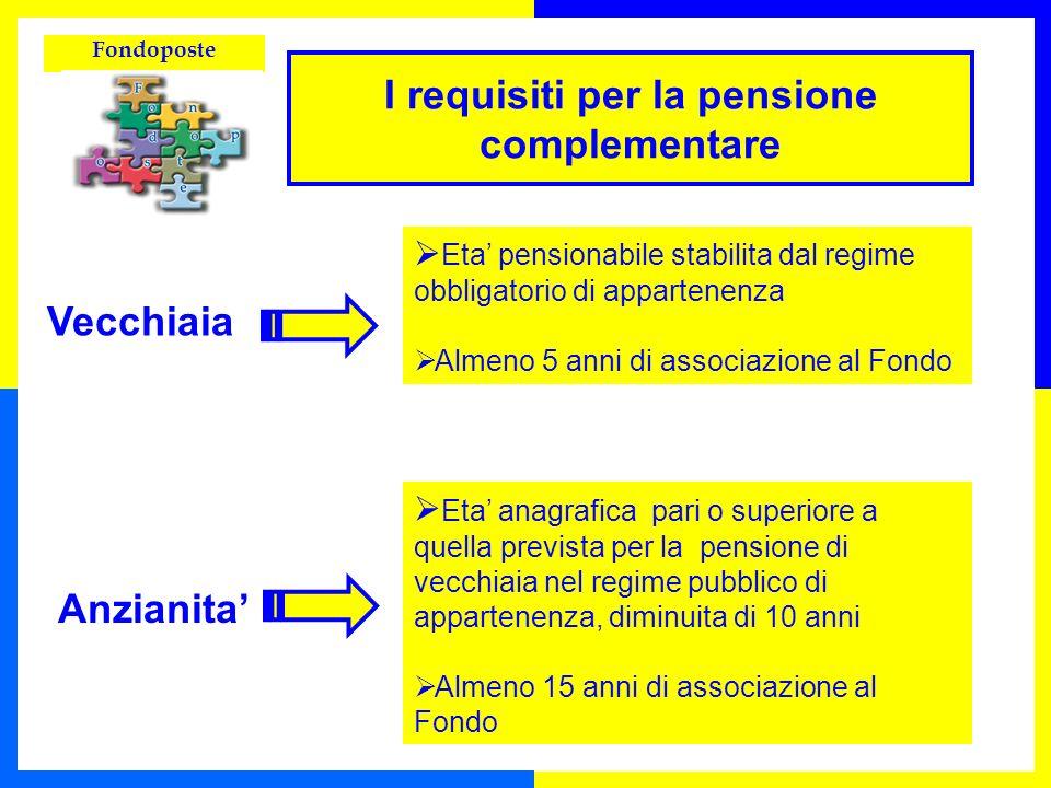 I requisiti per la pensione complementare