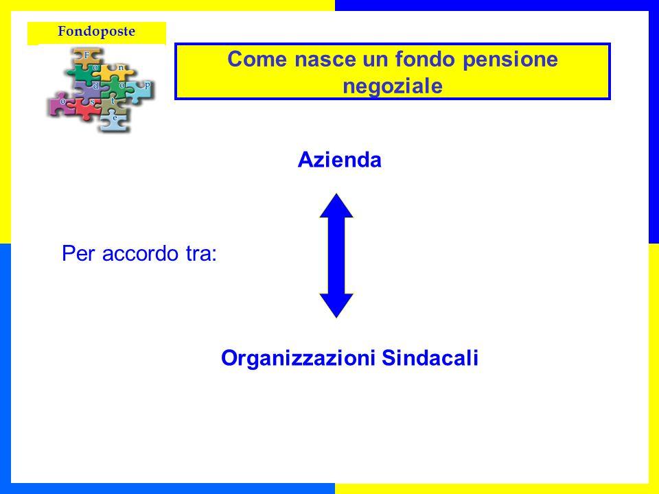 Come nasce un fondo pensione negoziale