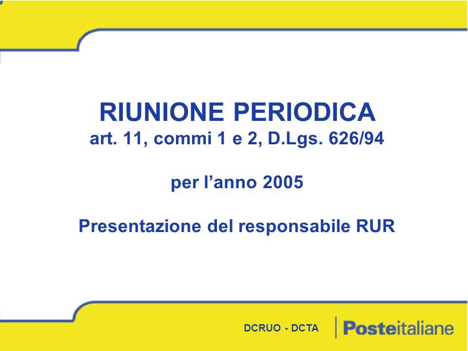 RIUNIONE PERIODICA art. 11, commi 1 e 2, D. Lgs