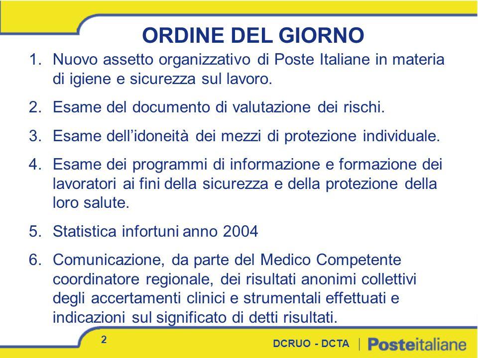 ORDINE DEL GIORNO Nuovo assetto organizzativo di Poste Italiane in materia di igiene e sicurezza sul lavoro.