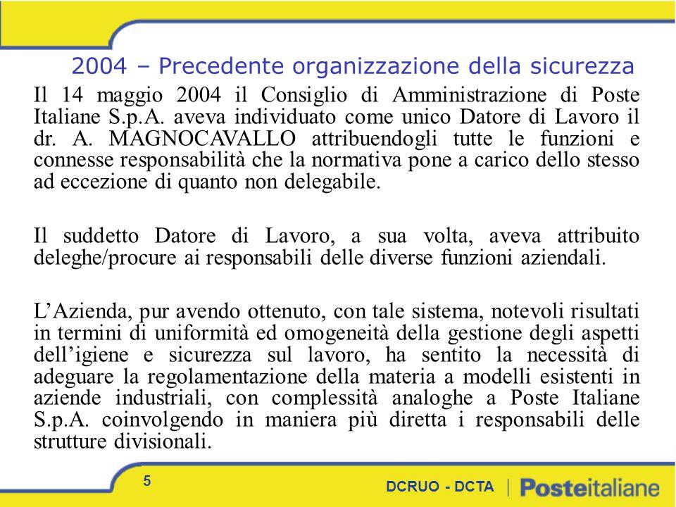 2004 – Precedente organizzazione della sicurezza