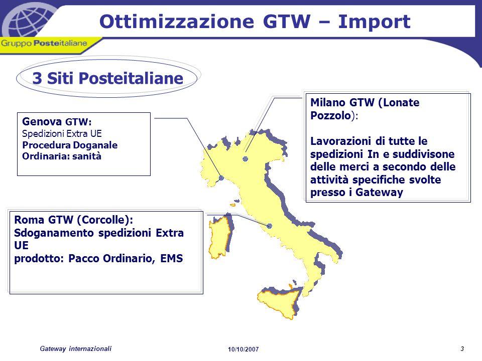 Ottimizzazione GTW – Import