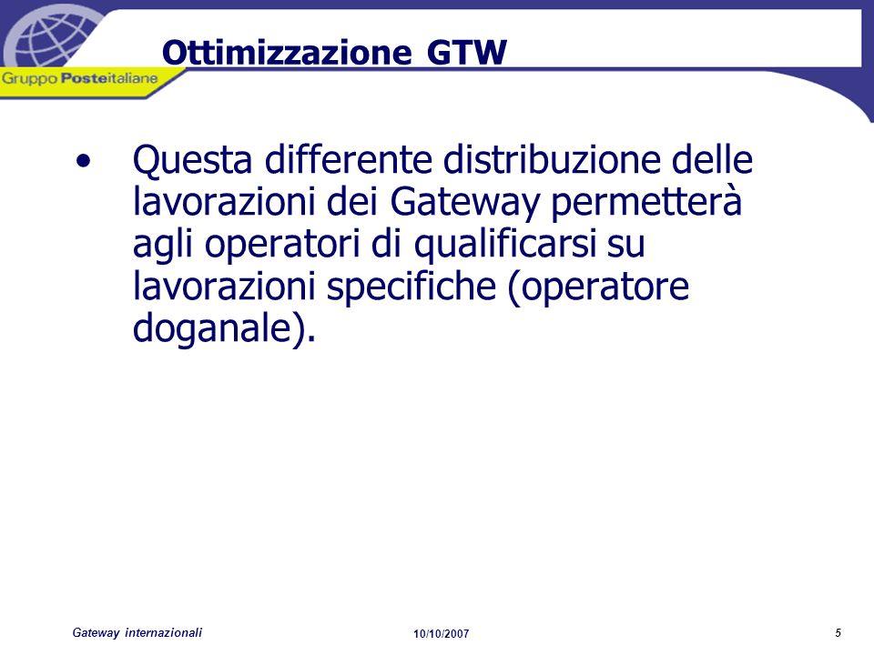 Ottimizzazione GTW